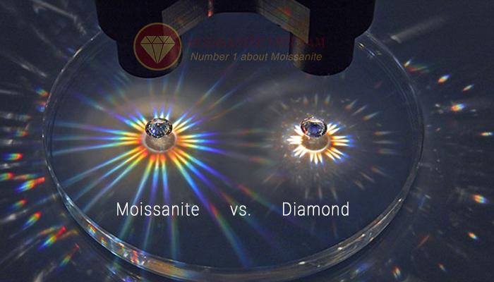 Lửa của Moissanite so với kim cương như thế nào 1