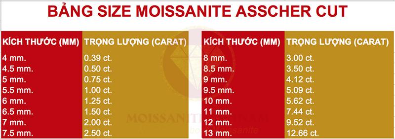 Bảng size kim cương nhân tạo moissanite asscher
