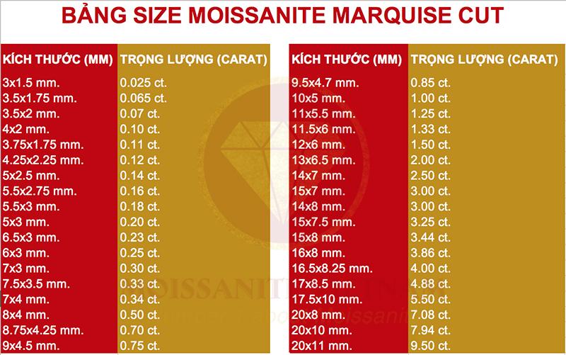 Bảng size kim cương nhân tạo moissanite marquise cut