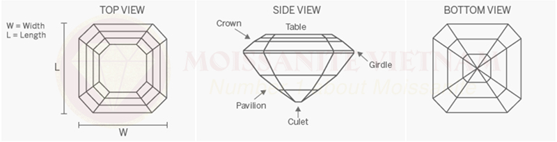 Giác cắt kim cương asscher và những điều cần biết 1