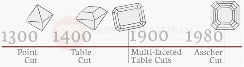 Giác cắt kim cương asscher và những điều cần biết 2