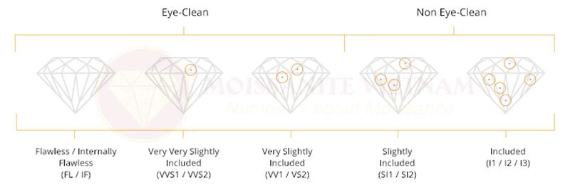 Những điều cần biết trước khi mua kim cương 2