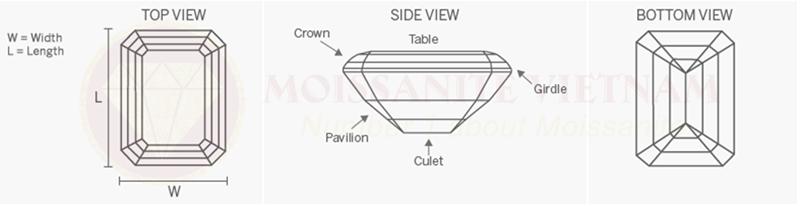 Những điều cần biết về giác cắt kim cương emerald 1