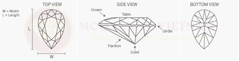 Những điều cần biết về giác cắt kim cương Pear 1