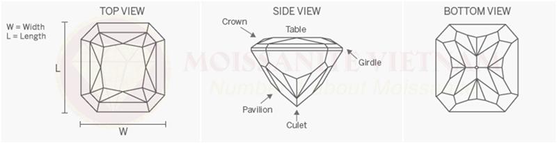 Những điều cần biết về giác cắt kim cương radiant